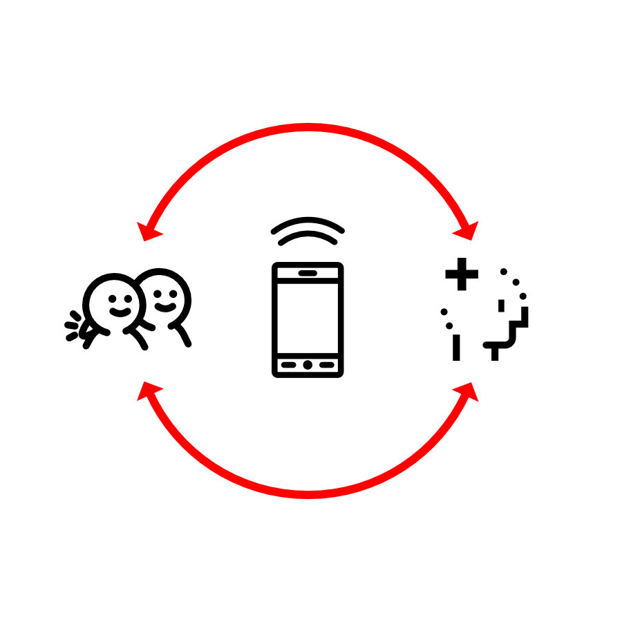 sensing relationships icon: a continuous loop between a person and their friends with a mobile phone in the middle