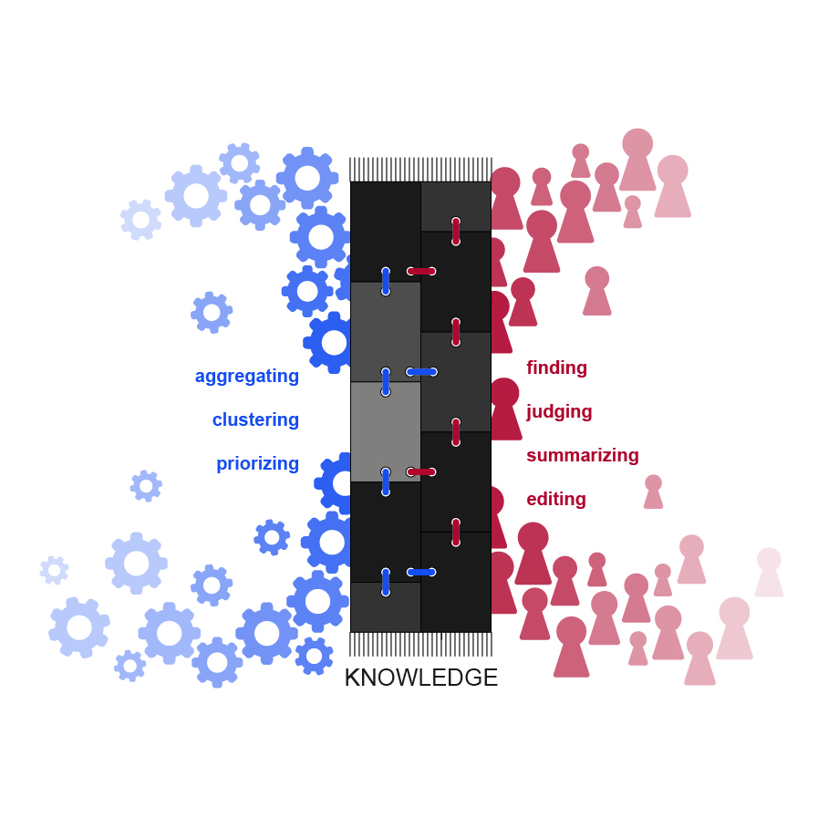 Knowledge Accelerator illustration